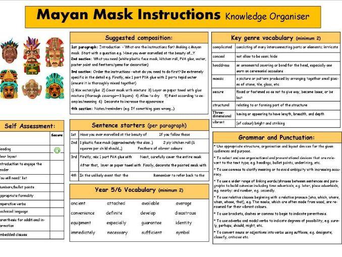 Mayan Masks Instructions Knowledge Organiser