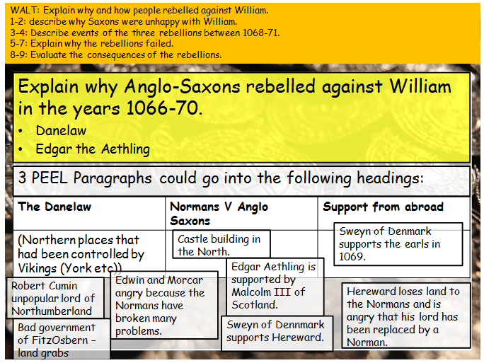Anglo-Saxon Rebellions 1068-71 (Edexcel History 9-1 Norman England)