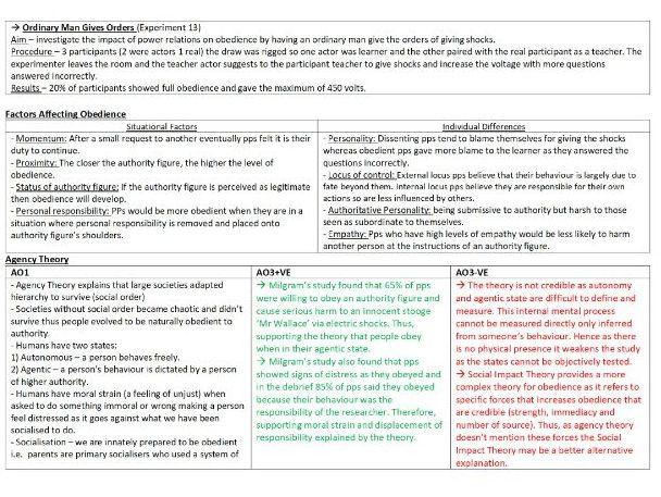 Edexcel A-Level Psychology Paper 1 - Social Psychology