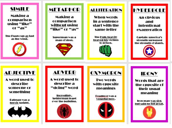 Techniques & punctuation superhero poster