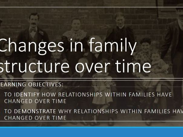 AQA GCSE SOCIOLOGY Changes in the family structure