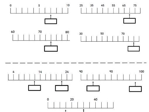 KS1 Maths Missing Numbers Number Line