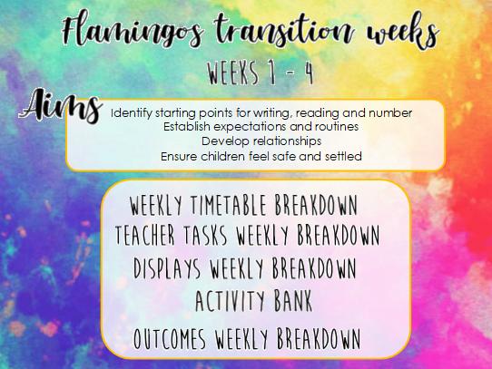 Transition weeks planning