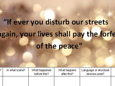 Romeo & Juliet Quotation Starter Activity