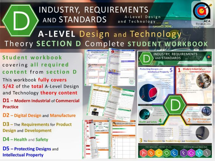 A-Level DT Theory - Complete SECTION D - Industry Requirements and Standards
