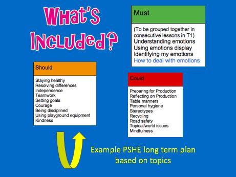 PSHE long-term plan Primary