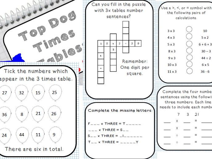 Maths Mastery Multiplication Tables: A range of exciting activities on 3x, 4x and 8x tables.