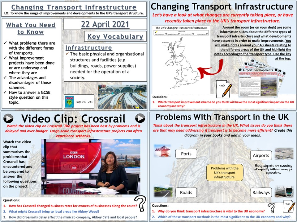 Changing Transport Infrastructure