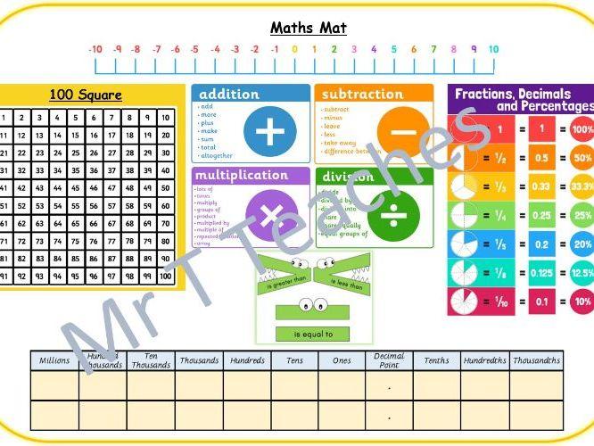 UKS2 Maths Mat