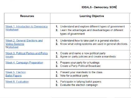 6 lesson unit on democracy for KS3-introduction to key concepts. Culminating in an in-class election