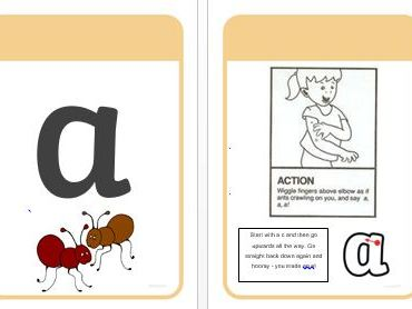 Phase 2 Jolly Phonics Flashcards