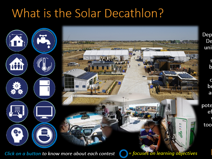 Urban sustainability: Ideas from the Solar Decathlon 2017