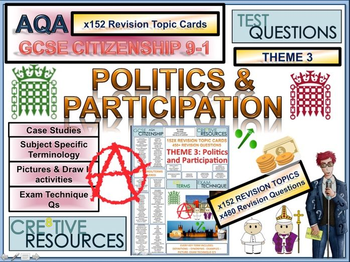 AQA GCSE CITIZENSHIP Theme 3: Politics and Participation Revision Topic Cards