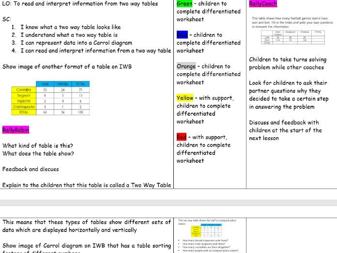 Year 5 WhiteRose Statistics Block 3 - Unit of Work that follows Small Steps Guidance (Week 2 of 2)