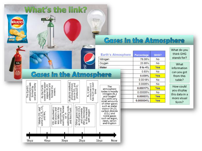 AQA Chemistry / Trilogy - Gases in the atmosphere