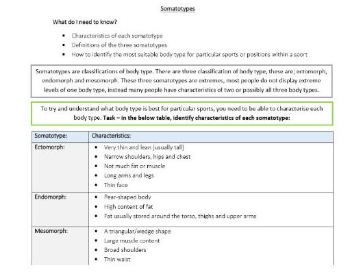 GCSE PE - Somatotypes - Student worksheet