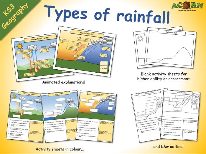 Types of rainfall (animations and activity sheets)