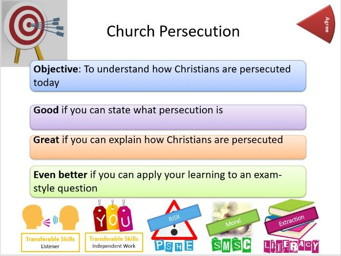 AQA Christianity: Whole Lesson on Christian Persecution and Reconciliation