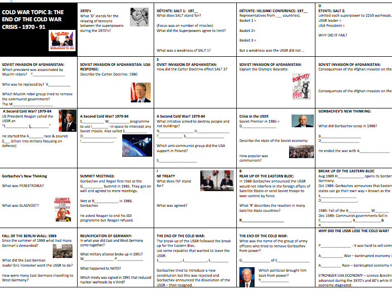EDEXCEL 9-1GCSE - Topic 3: COLD WAR SUMMARY 'TOPIC ON A PAGE' consolidation, revision, resource