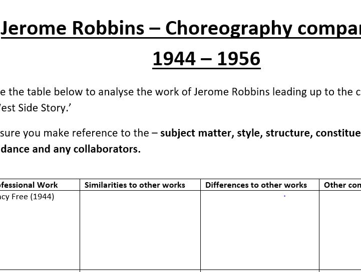 Jerome Robbins - Comparison of works