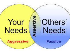 Assertiveness - Workbook and Powerpoint Presentation
