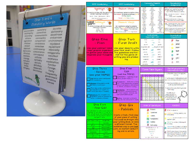 on desk english and maths support resources