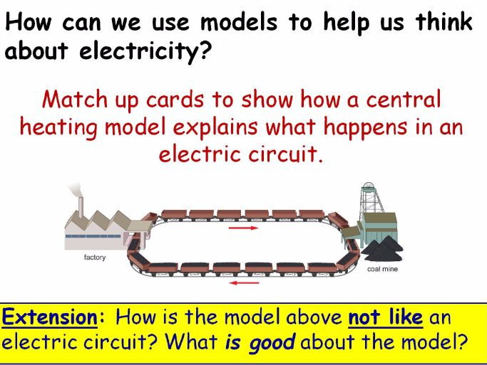 Electricity: Models for Circuits Year 7 Lesson PowerPoint (KS3 7Jb ...