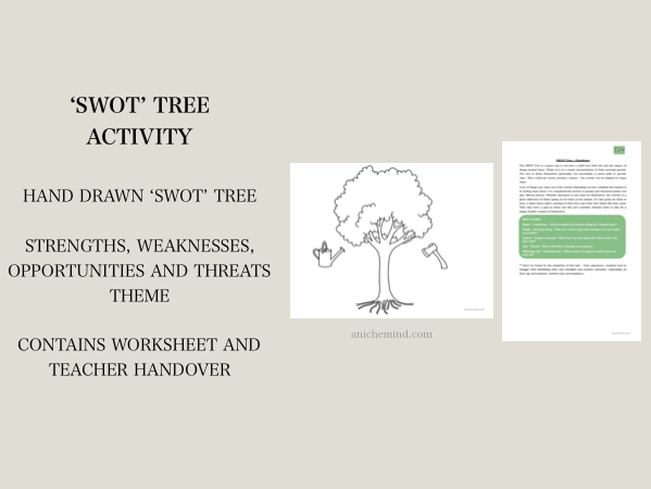 'SWOT' Tree (Self Esteem)