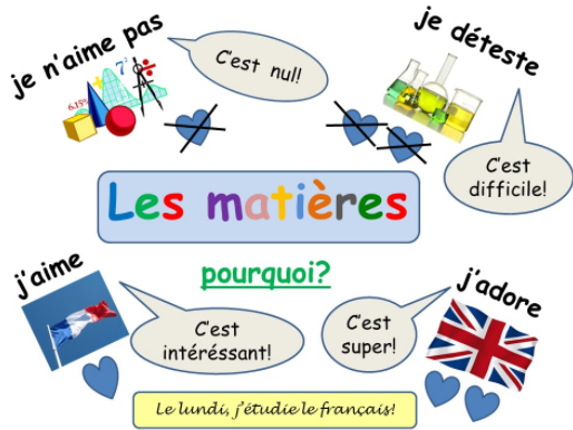French Scheme of Work and 40+ resources UNIT 1/2 KS2