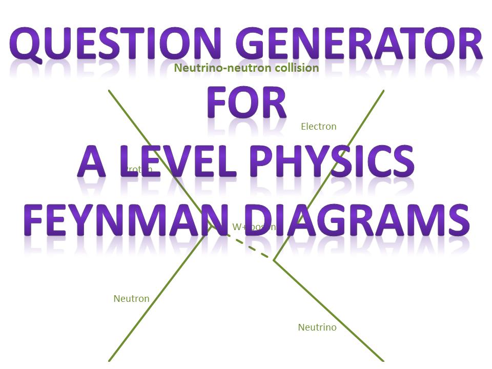 Question Generator for Feynman Diagram