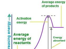 Energetics - Video Walkthrough