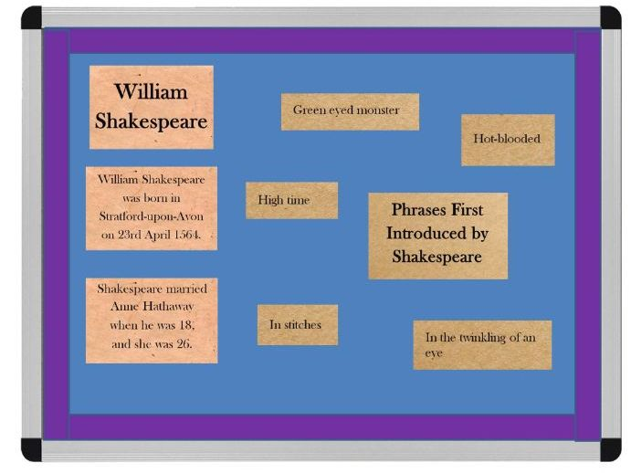 Shakespeare Display Facts and Phrases First Introduced by Shakespeare Aged Paper Effect