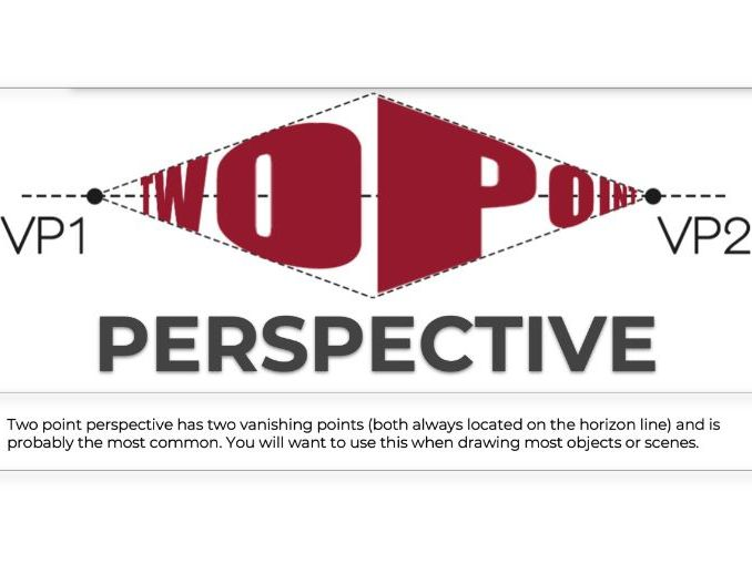 Two Point Perspective - Powerpoint Presentation to cover up to three lessons