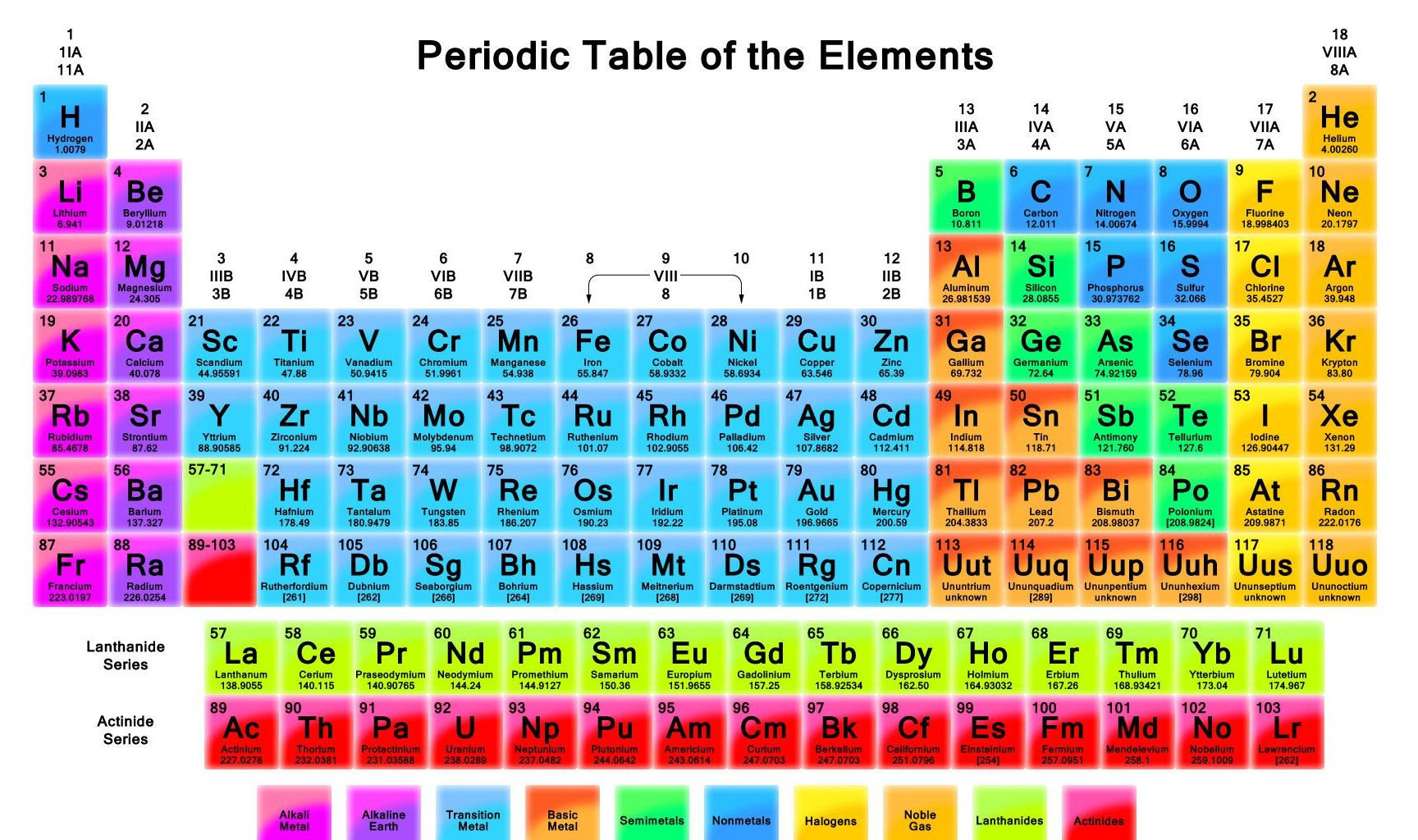 CC9 Calculations involving masses (Edexcel Combined Science)