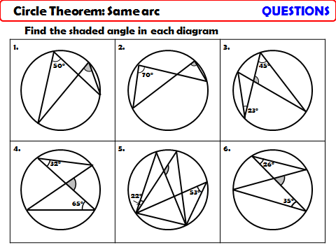 Circle Theorem - Angles in the same arc