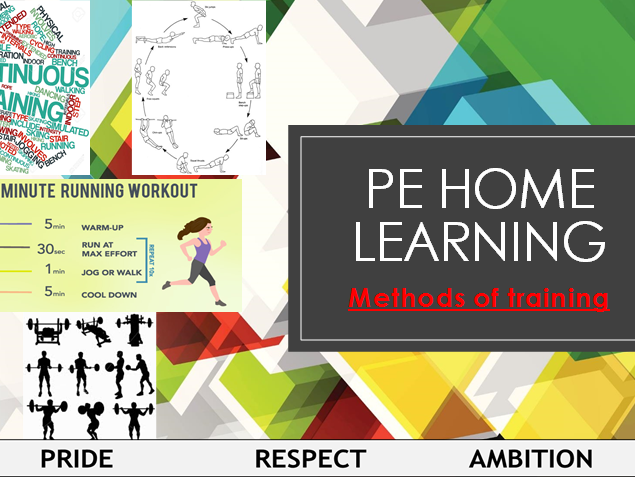 PE Home Learning Methods of training booklet