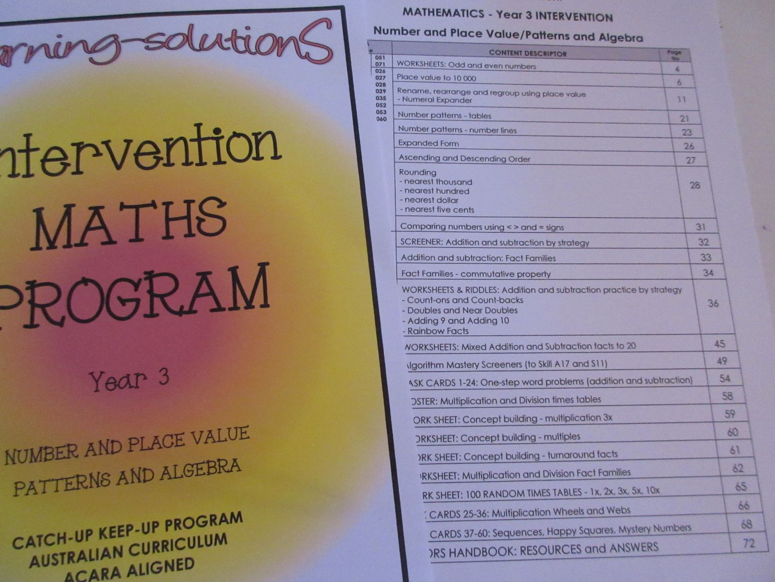 INTERVENTION MATHS PROGRAM BUNDLE - Gr 3 - Number/Place Value/Patterns/Algebra ACARA aligned