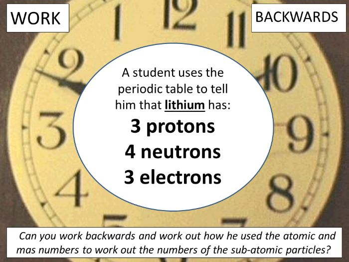 AQA GCSE Science Unit C1 REVISION (Atomic structure and the periodic table)