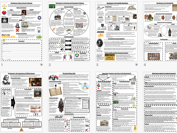 9-1 British Medicine: Renaissance Medicine Revision Pack