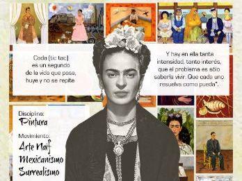 NEW AQA AS/ALevels Sitios históricos y civilizaciones prehispánicas -Patrimonio- El arte Frida Kahlo