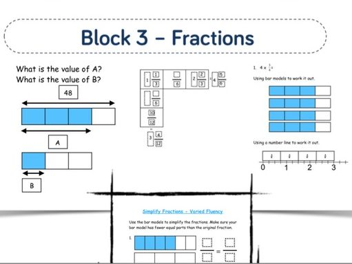 White Rose Year 6 Block 3 Fractions - Multiply Fractions