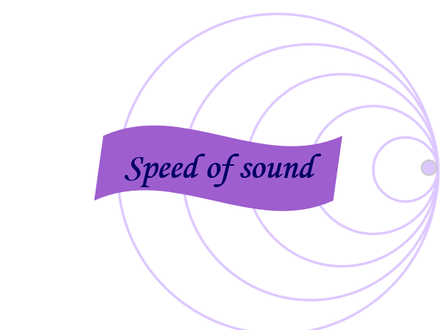 Speed of sound & echoes