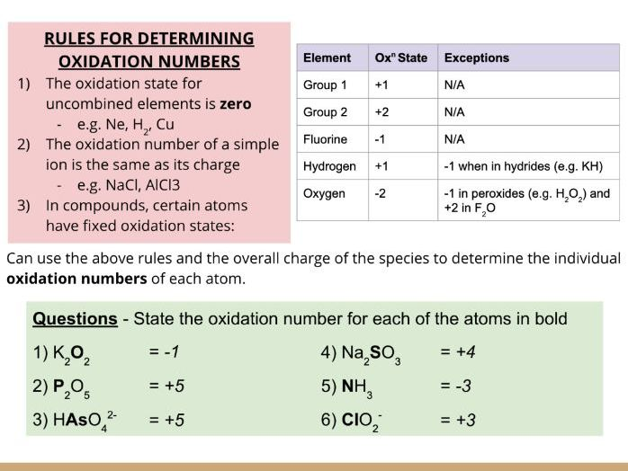 Physical Chemistry #18: Redox Processes, Half Equations and Oxidation States