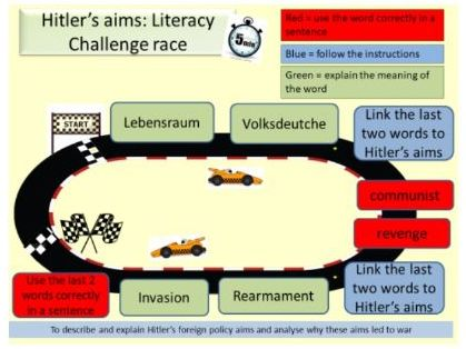AQA GCSE 9-1 Conflict and Tension 1918-1939: Hitler's aims and the road to war