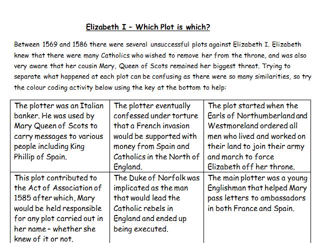 Elizabethan England, 1558-1588 Revision Activities