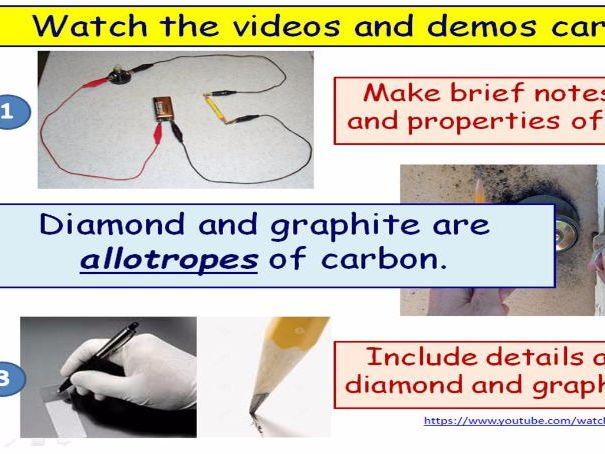 GCSE Chemistry Allotropes of Carbon Lesson Powerpoint (Edexcel 9-1 SC7b CC7b)