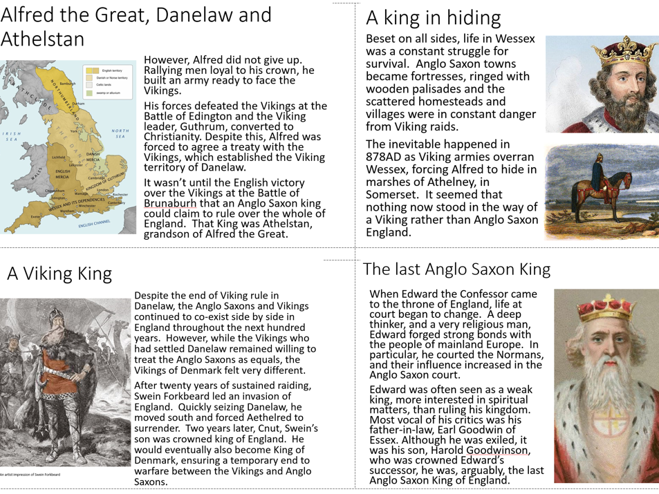 Anglo Saxon Britain