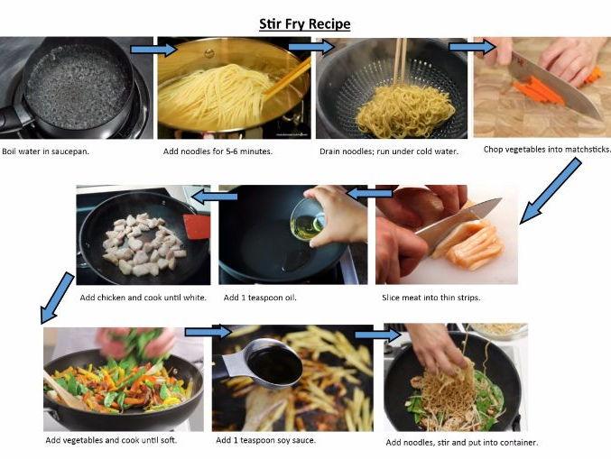 Photo recipe for Stir Fry
