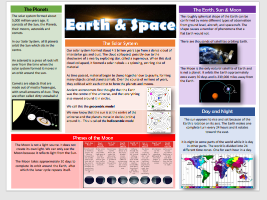 Science- Earth & Space Knowledge Organiser