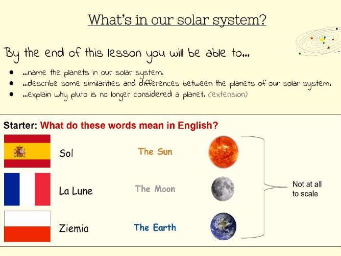 The Solar System - Powerpoint + Sheets
